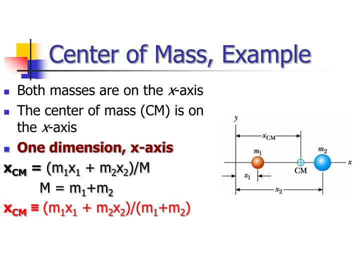 Center of Mass, Example