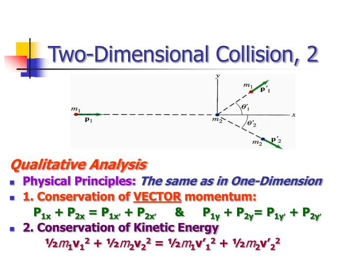 Two dimensional collision 2