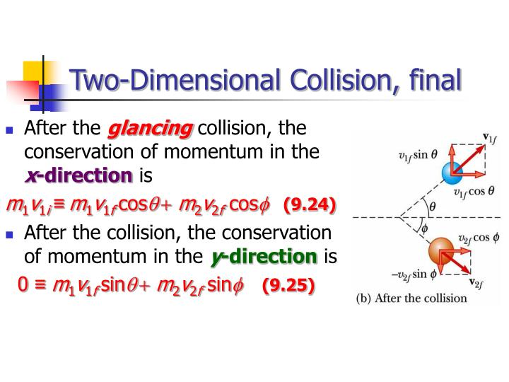 Two-Dimensional Collision, final