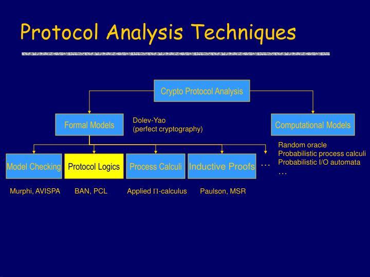 Protocol analysis techniques