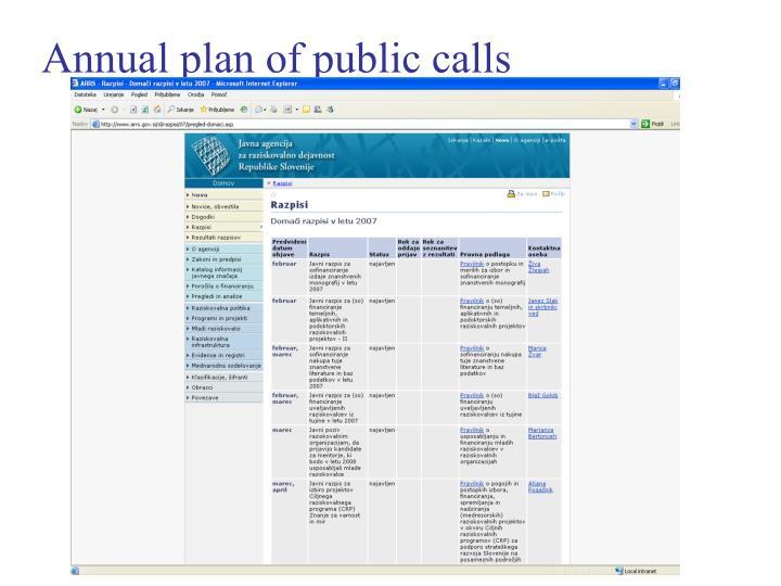 Annual plan of public calls