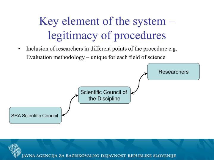 Key element of the system – legitimacy of procedures