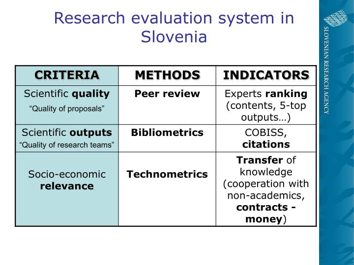 Research evaluation system in Slovenia