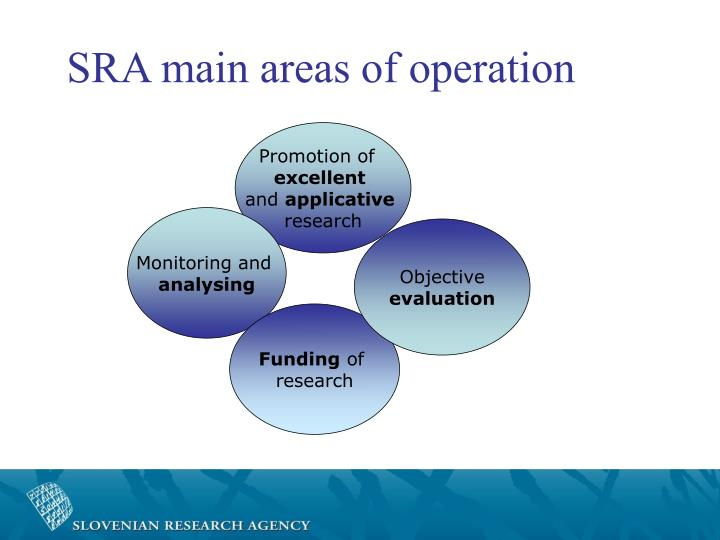 SRA main areas of operation