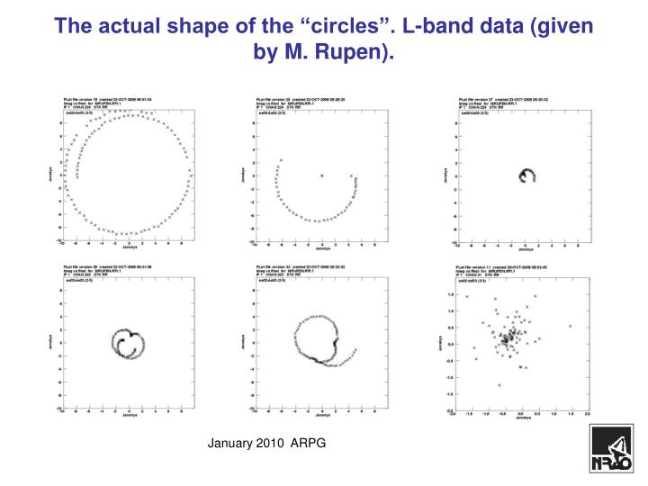 """The actual shape of the """"circles"""". L-band data (given by M. Rupen)."""