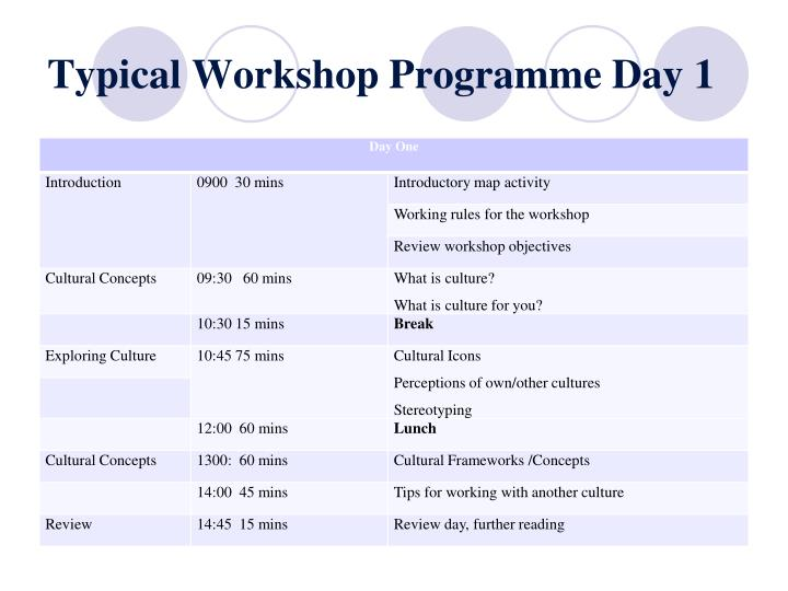 Typical Workshop Programme Day 1