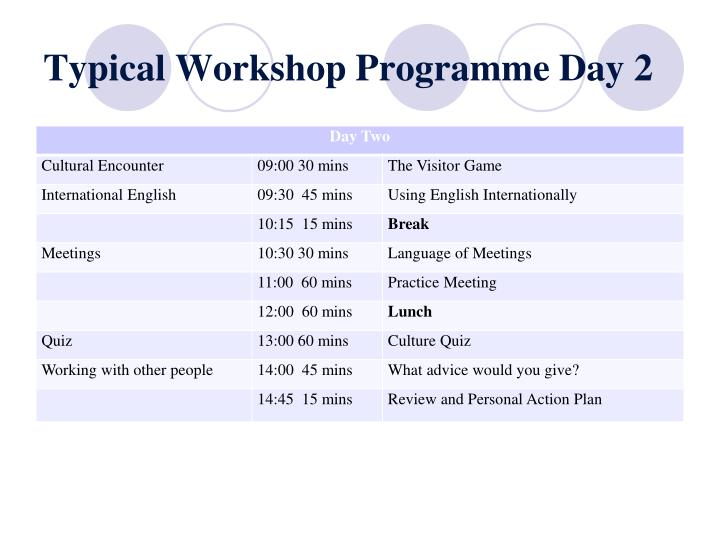 Typical Workshop Programme Day 2