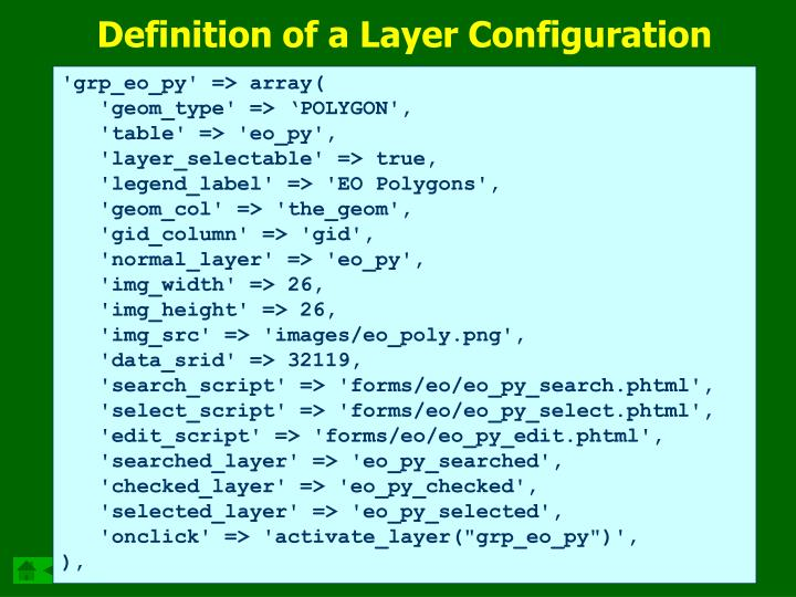 Definition of a Layer Configuration