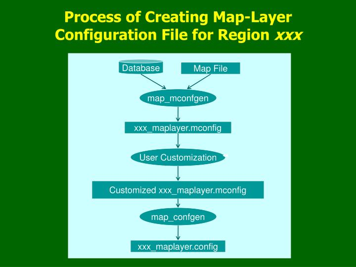 Process of Creating Map-Layer Configuration File for Region