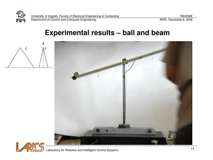Experimental results – ball and beam