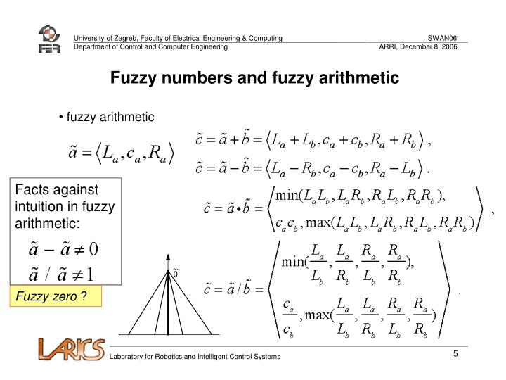 Facts against intuition in fuzzy arithmetic: