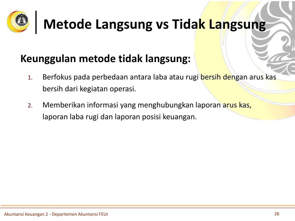 Ppt Laporan Arus Kas Powerpoint Presentation Free Download Id 3952934
