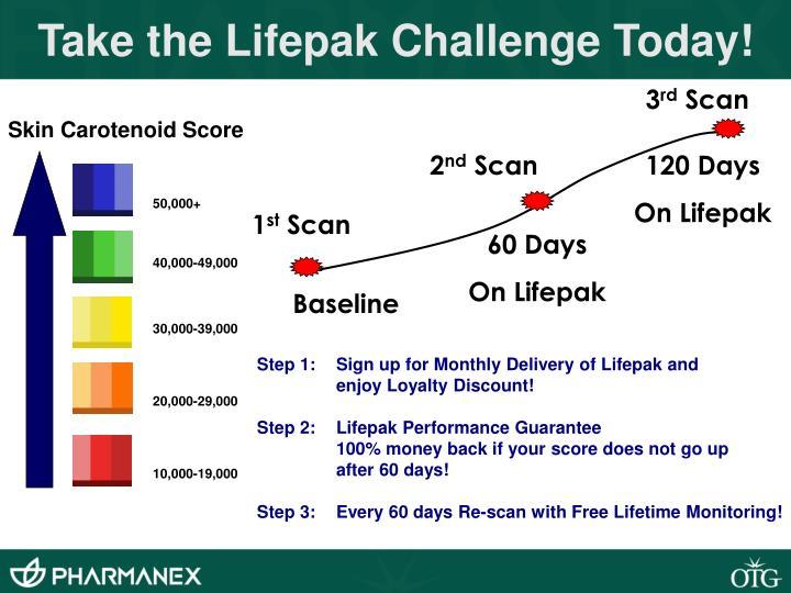 Take the Lifepak Challenge Today!