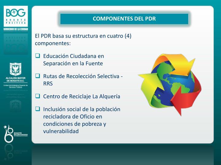 COMPONENTES DEL PDR