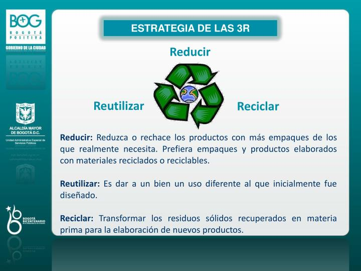 ESTRATEGIA DE LAS 3R