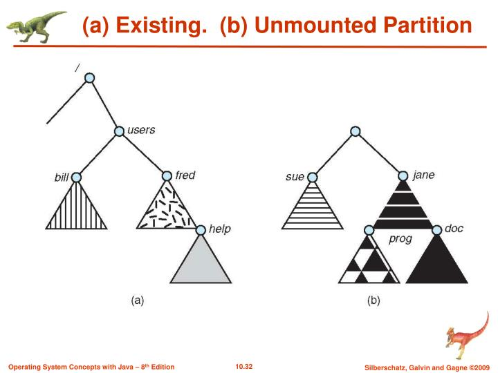 (a) Existing.  (b) Unmounted Partition