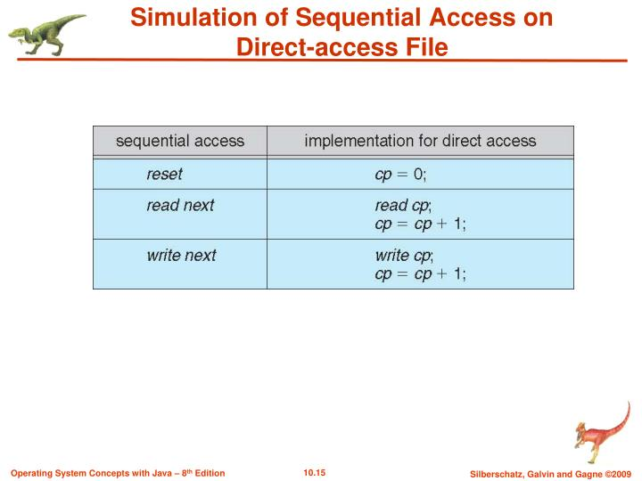 Simulation of Sequential Access on