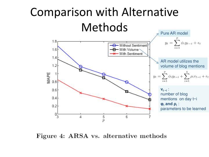 Comparison with Alternative Methods