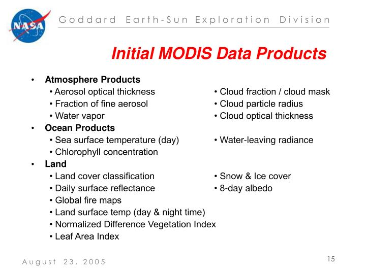Initial MODIS Data Products