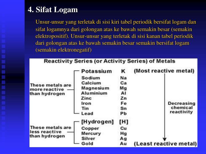 unsur unsur yang terletak di sisi kiri tabel periodik bersifat logam dan sifat logamnya dari golongan atas ke bawah semakin besar semakin elektropositif - Tabel Periodik Ukuran Besar