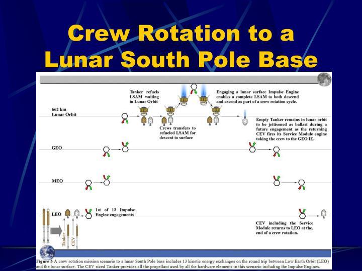 Crew Rotation to a Lunar South Pole Base