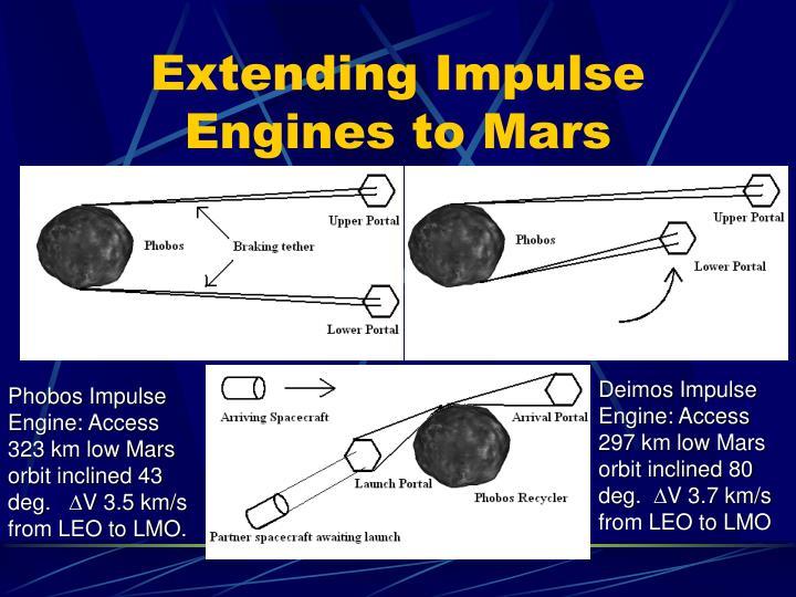 Extending Impulse Engines to Mars