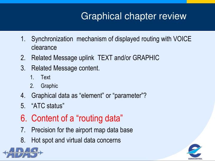 Graphical chapter review