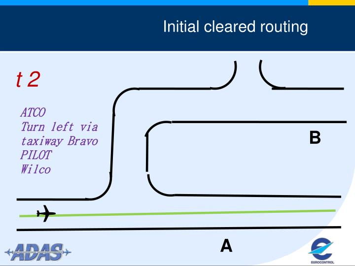 Initial cleared routing