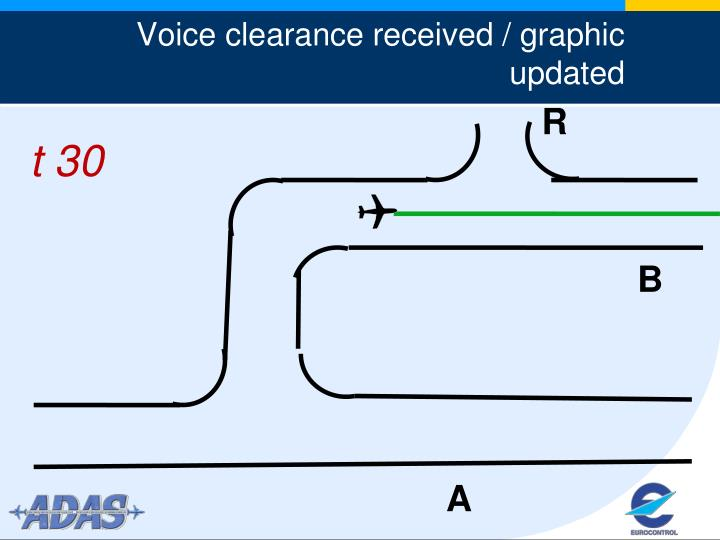 Voice clearance received / graphic updated
