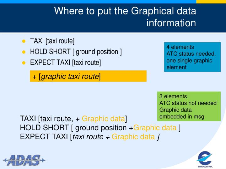 Where to put the Graphical data information