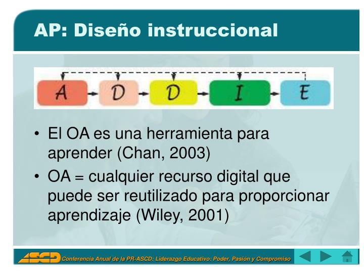 AP: Diseño instruccional