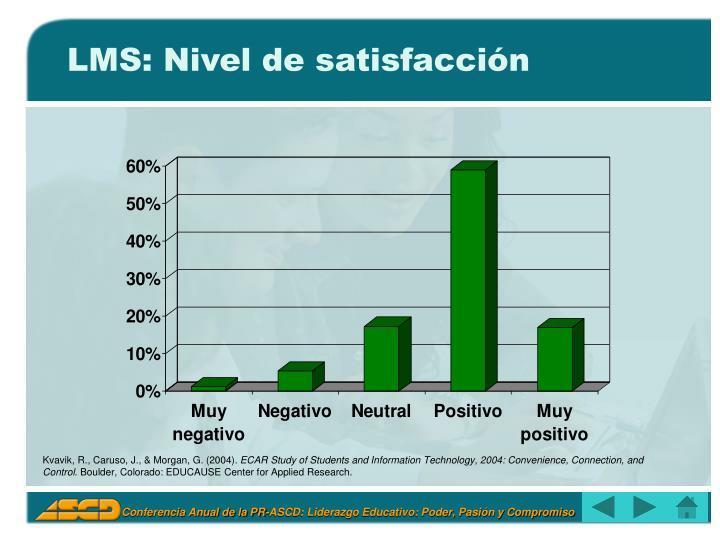 LMS: Nivel de satisfacción