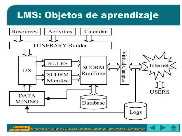 LMS: Objetos de aprendizaje