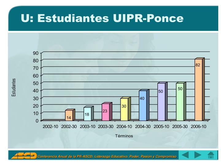 U: Estudiantes UIPR-Ponce