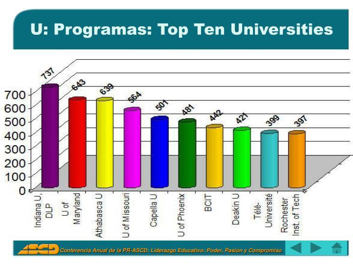 U: Programas: Top Ten Universities
