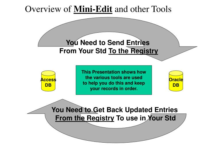 overview of mini edit and other tools n.