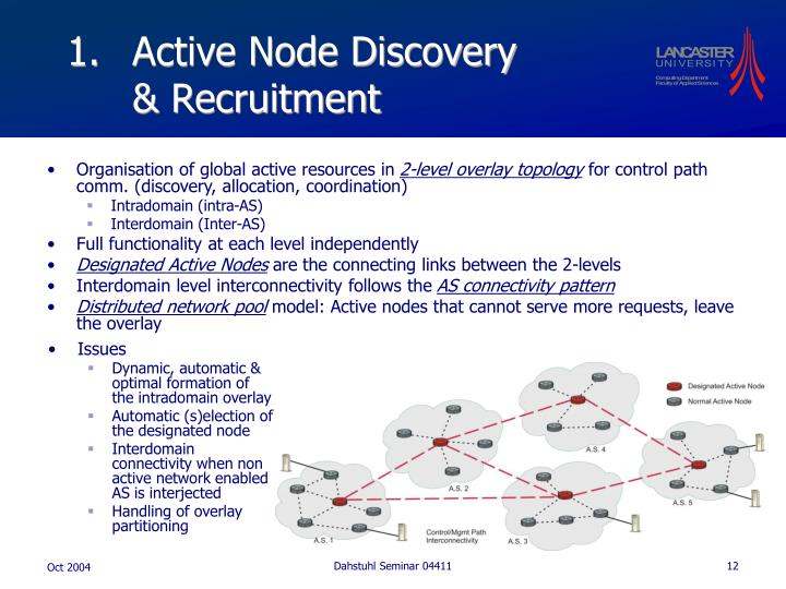 Active Node Discovery