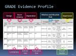 grade evidence profile