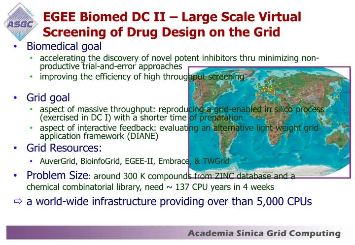 EGEE Biomed DC II – Large Scale Virtual Screening of Drug Design on the Grid