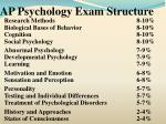 ap psychology exam structure1