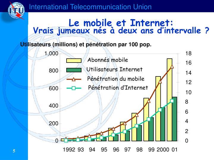Le mobile et Internet: