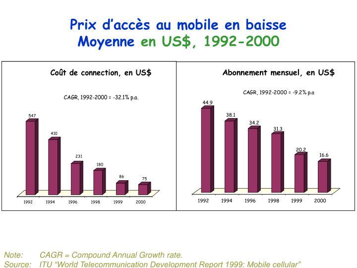 Prix d'accès au mobile en baisse