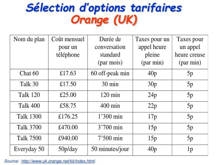 Sélection d'options tarifaires