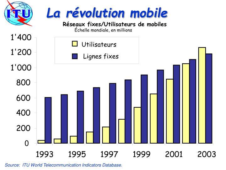 La révolution mobile