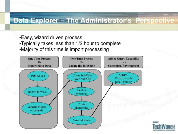 Data Explorer – The Administrator's  Perspective