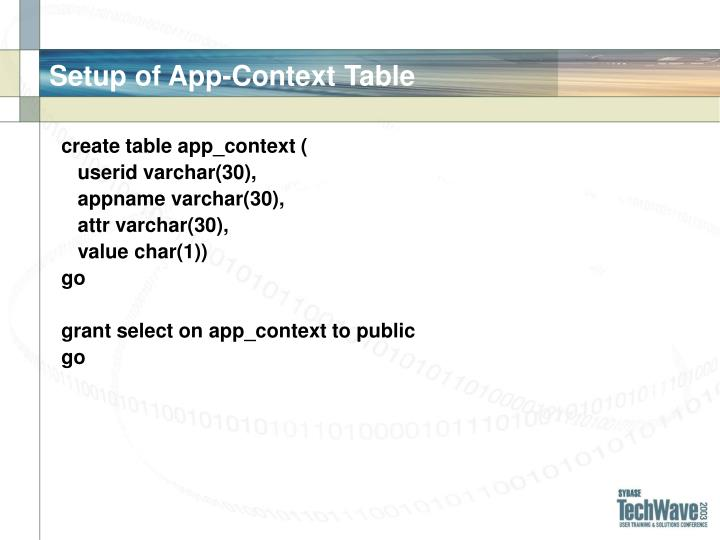 Setup of App-Context Table