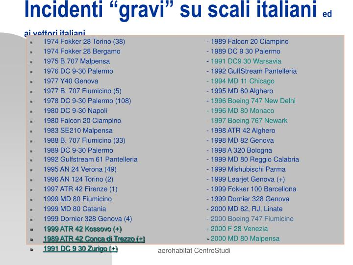 """Incidenti """"gravi"""" su scali italiani"""
