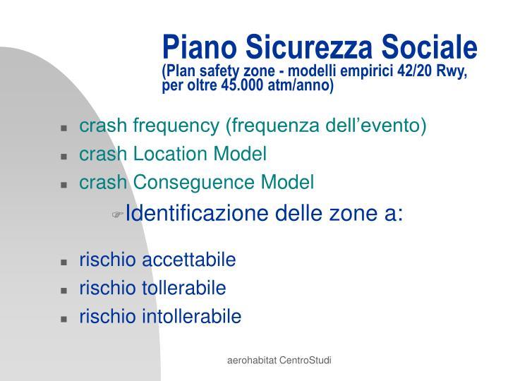 Piano Sicurezza Sociale