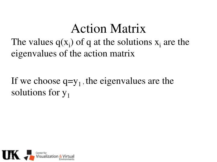 The values q(x