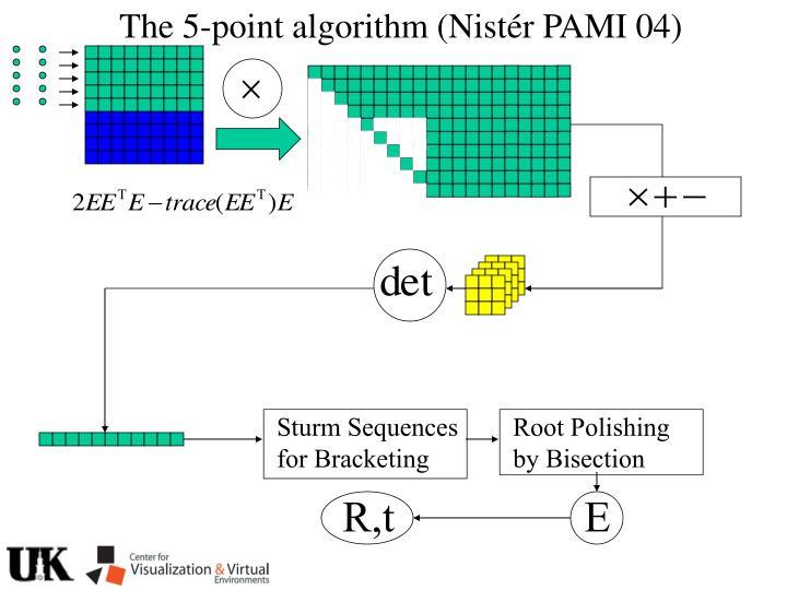 The 5-point algorithm (Nist